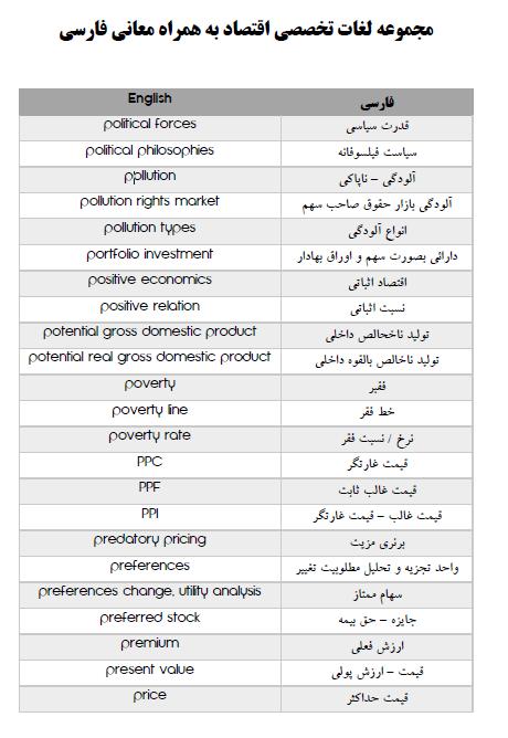 دیکشنری تخصصی اقتصاد